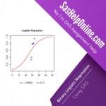 Binary Logistic Regression Using SAS
